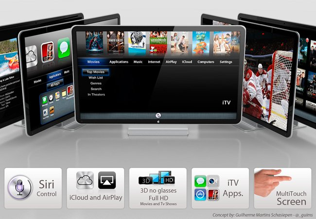 apple tv 2016