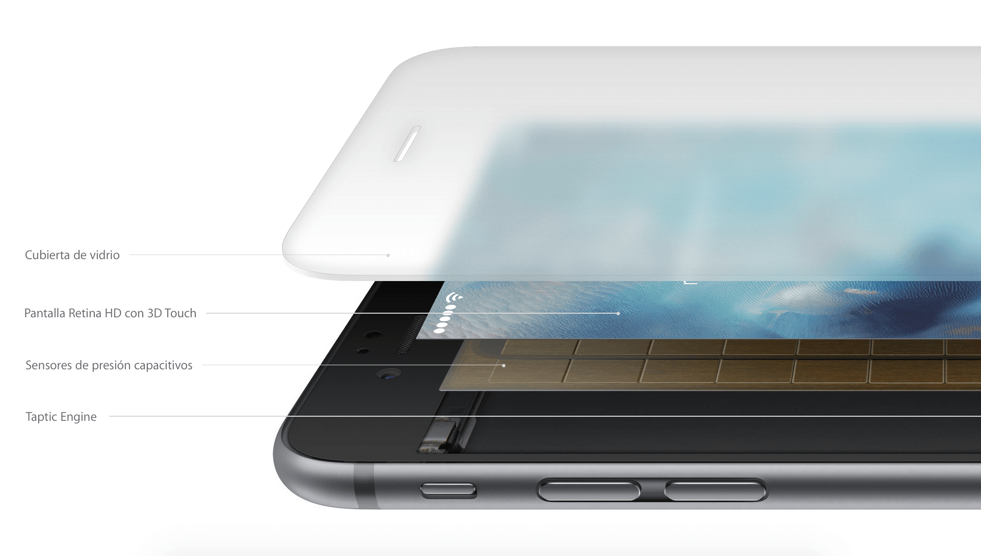 iPhon6s-3DTouch