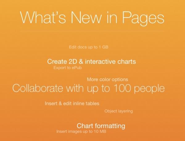 iWork iCloud actualizado