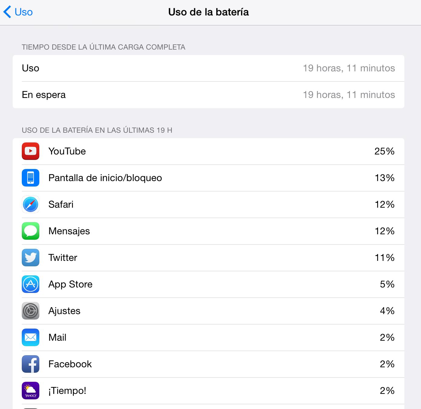 Consumo de batería en iOS 8