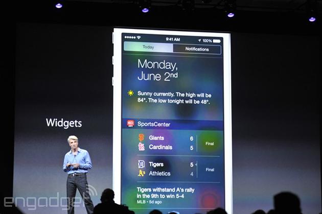Widgets en iOS 8