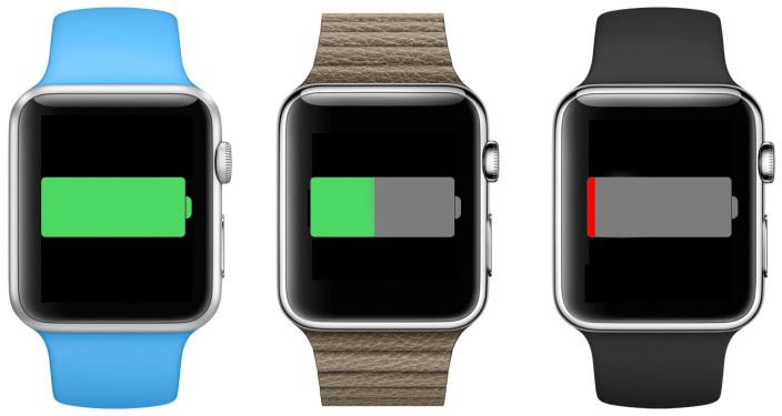 Batería del Apple Watch