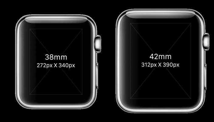 Apple Watch de 38 comparado con 42