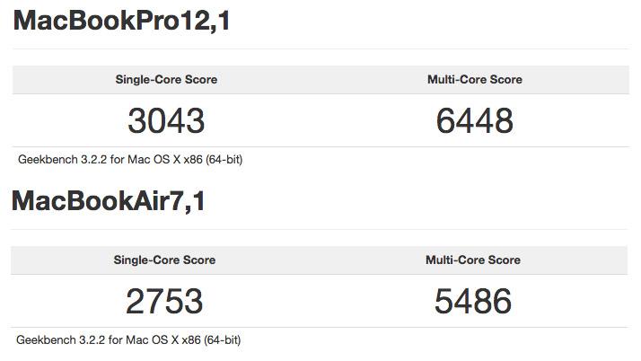 Benchmark MacBook Air y Pro nuevos