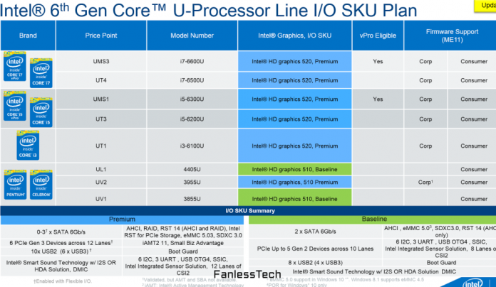 Más detalles sobre los procesadores Skylake de Intel para el MacBook Air