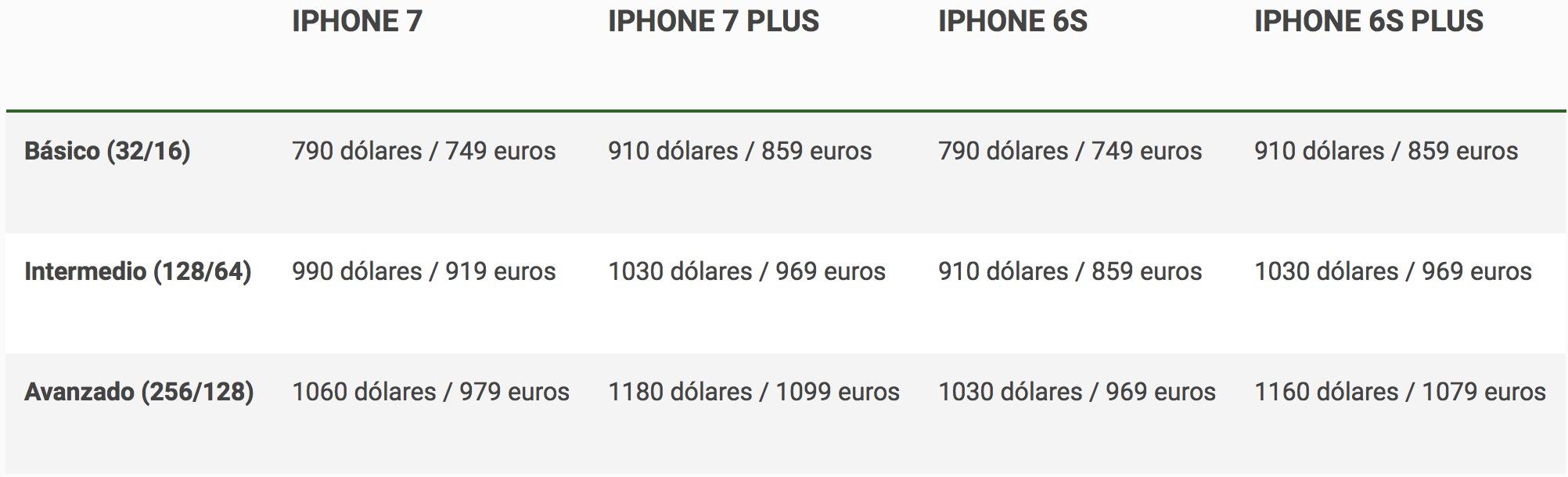 Precios-iPhone 7